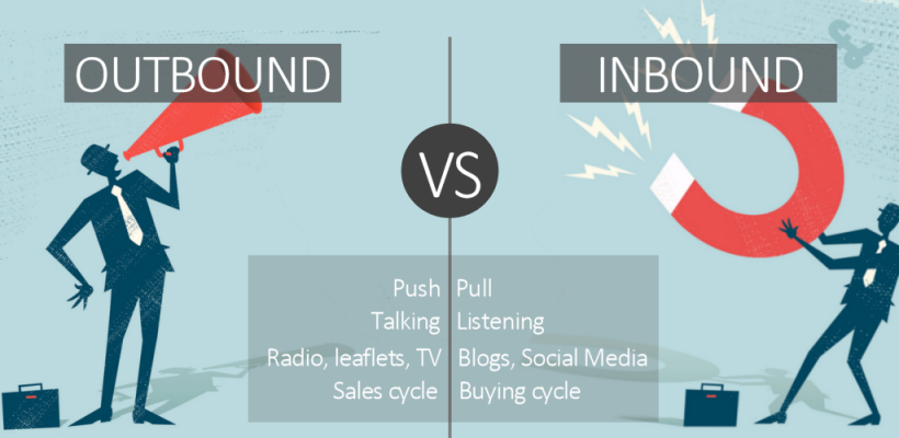 inbound-vs-outbound-infographic_r1